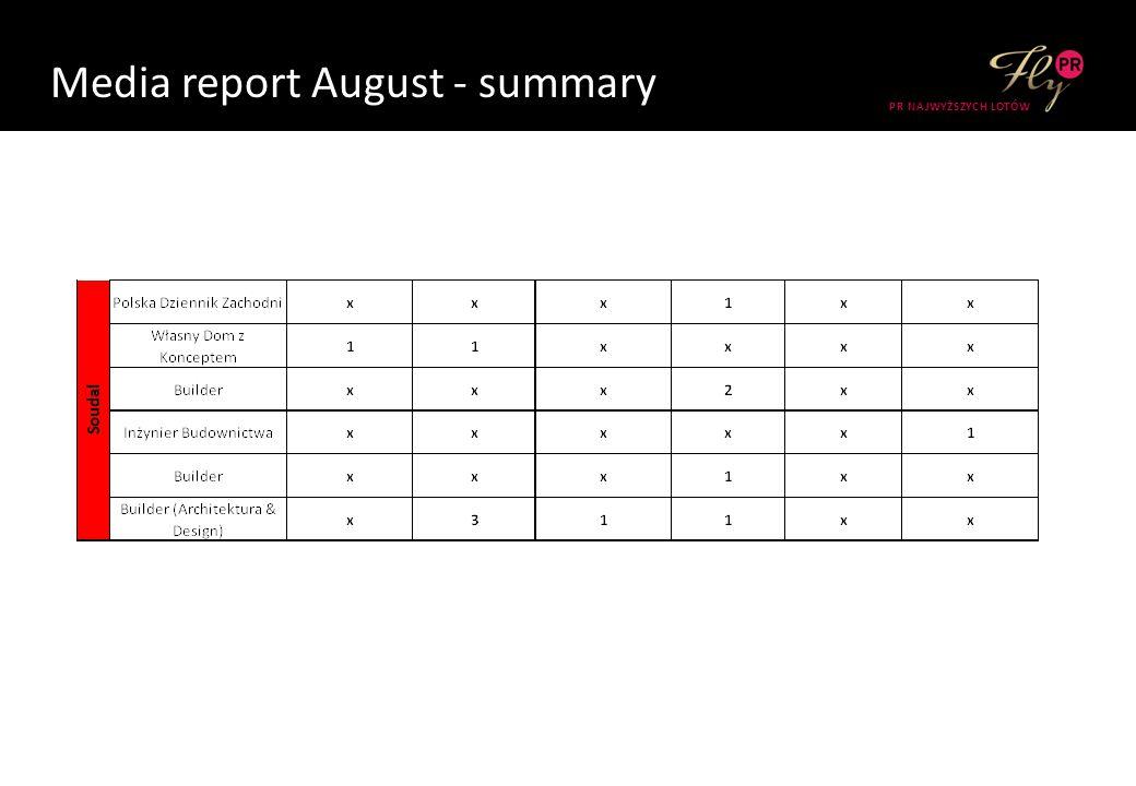 Media report August - summary PR NAJWYŻSZYCH LOTÓW