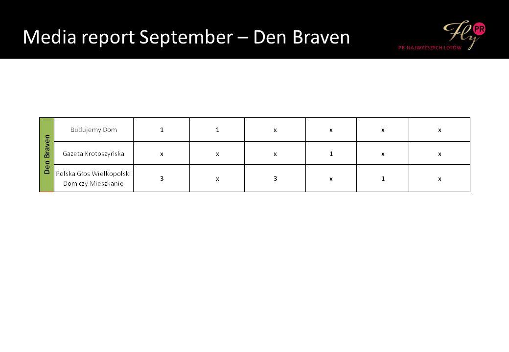 Media report September – Den Braven PR NAJWYŻSZYCH LOTÓW
