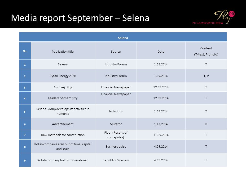 Media report September – Selena PR NAJWYŻSZYCH LOTÓW Selena No. Publication titleSourceDate Content (T-text, P-photo) 1 SelenaIndustry Forum1.09.2014T