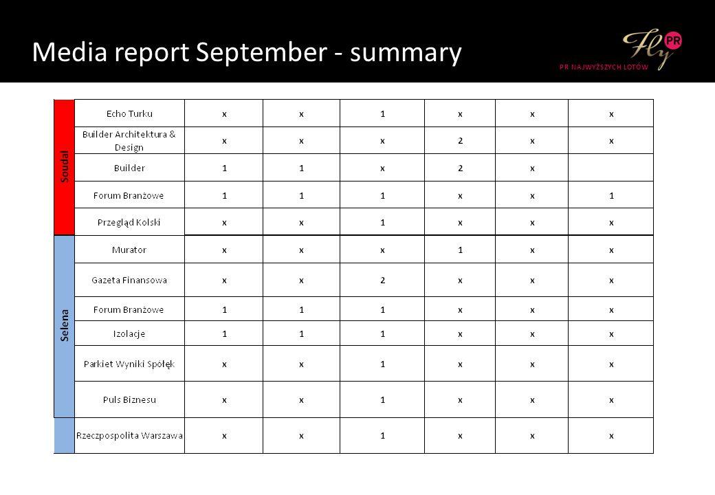 Media report September - summary PR NAJWYŻSZYCH LOTÓW