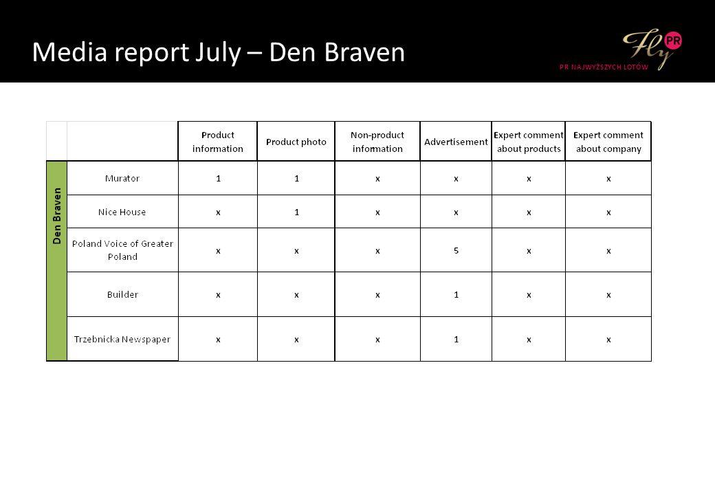 Media report July – Den Braven PR NAJWYŻSZYCH LOTÓW