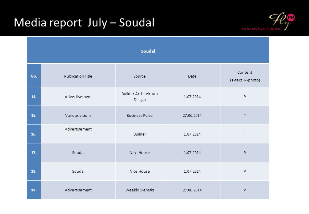 Media report July – Soudal PR NAJWYŻSZYCH LOTÓW Soudal No.Publication TitleSourceDate Content (T-text, P-photo) 14.Advertisement Builder Architektura Design 1.07.2014P 15.Various visionsBusiness Pulse27.06.2014T 16.
