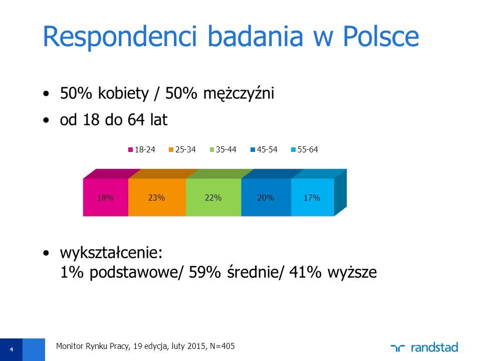 Aby zmienić datę i stopkę, wybierz opcję Widok -> Nagłówek i stopka Ustaw datę oraz wpisz tytuł prezentacji w polu Stopka Następnie kliknij funkcję Zastosuj do wszystkich Respondenci badania w Polsce 50% kobiety / 50% mężczyźni od 18 do 64 lat wykształcenie: 1% podstawowe/ 59% średnie/ 41% wyższe Monitor Rynku Pracy, 19 edycja, luty 2015, N=405 4