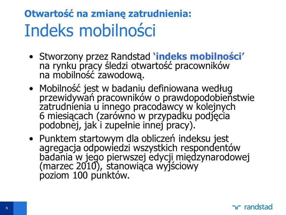 Aby zmienić datę i stopkę, wybierz opcję Widok -> Nagłówek i stopka Ustaw datę oraz wpisz tytuł prezentacji w polu Stopka Następnie kliknij funkcję Zastosuj do wszystkich Indeks mobilności Polska nadal jednym z najbardziej otwartych krajów UE na zmianę pracy Średnia indeksu mobilności dla 18 badanych krajów UE wyniosła 101 punktów, o 1 punkt niższa niż w poprzednim kwartale (2014Q3).