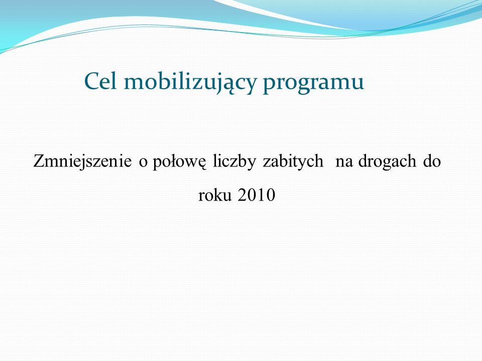 Cel mobilizujący programu Zmniejszenie o połowę liczby zabitych na drogach do roku 2010