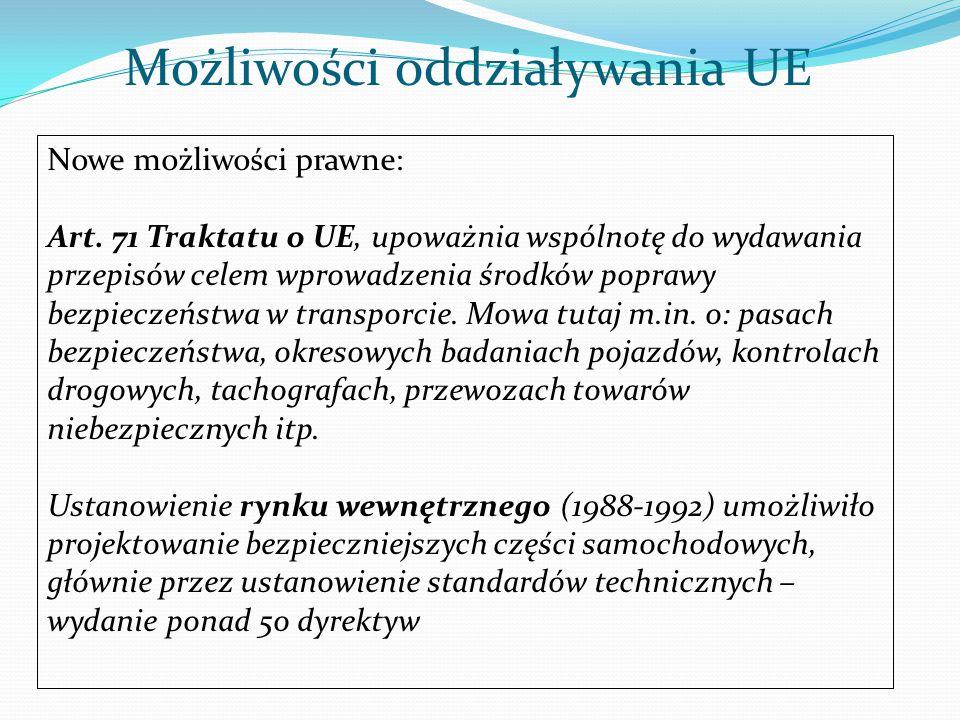 Możliwości oddziaływania UE Nowe możliwości prawne: Art. 71 Traktatu o UE, upoważnia wspólnotę do wydawania przepisów celem wprowadzenia środków popra