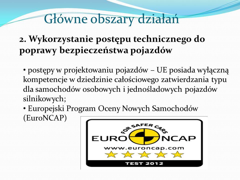 Główne obszary działań 2. Wykorzystanie postępu technicznego do poprawy bezpieczeństwa pojazdów postępy w projektowaniu pojazdów – UE posiada wyłączną