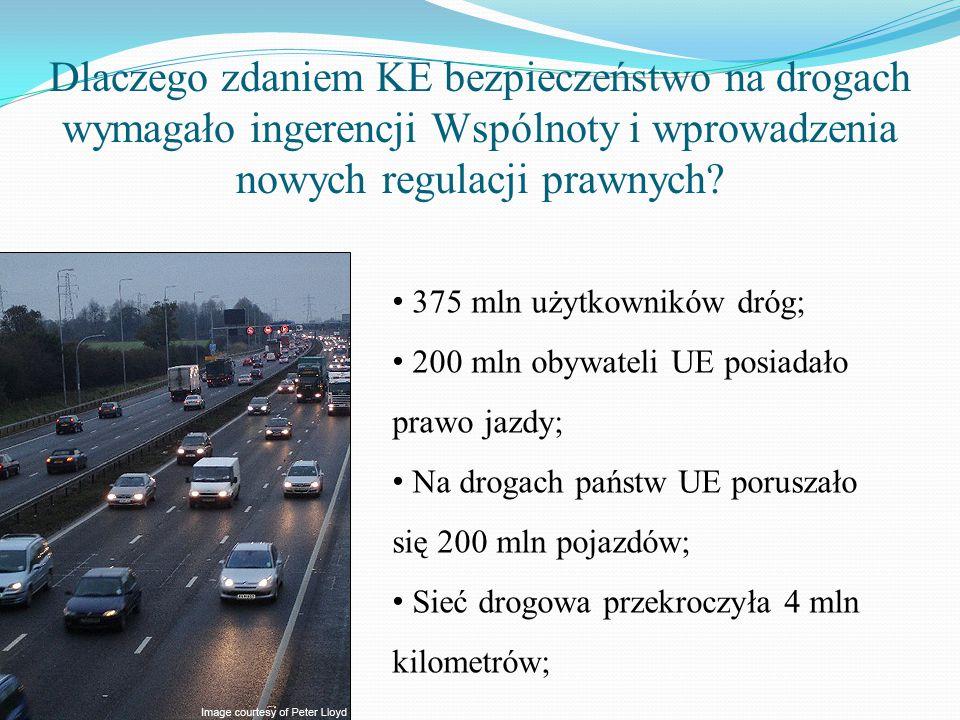 Dlaczego zdaniem KE bezpieczeństwo na drogach wymagało ingerencji Wspólnoty i wprowadzenia nowych regulacji prawnych? 375 mln użytkowników dróg; 200 m