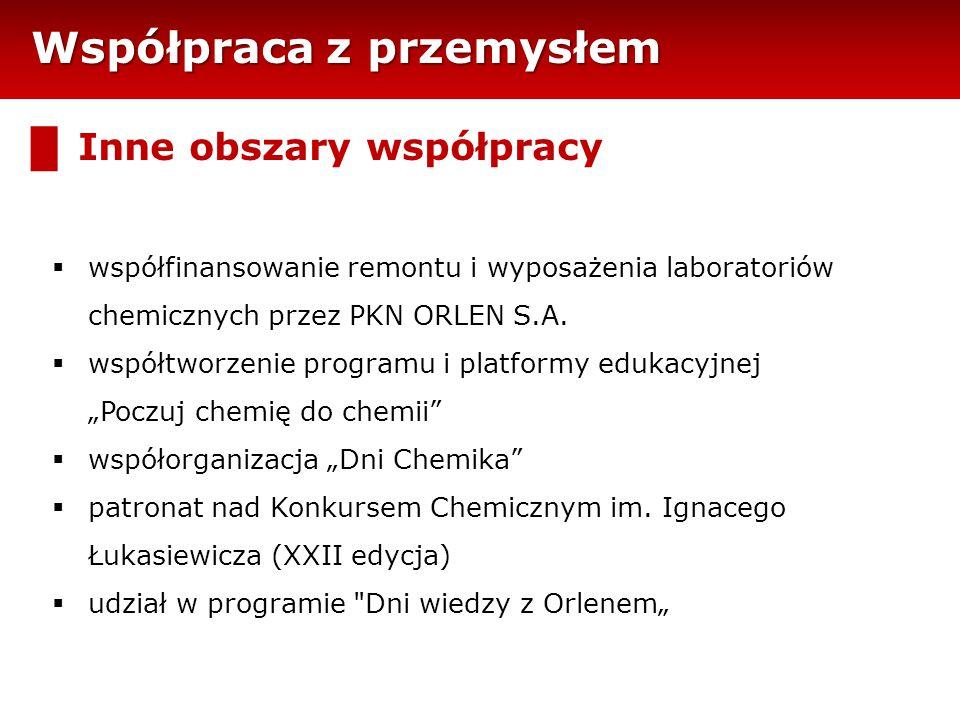 Współpraca z przemysłem █ Inne obszary współpracy  współfinansowanie remontu i wyposażenia laboratoriów chemicznych przez PKN ORLEN S.A.  współtworz