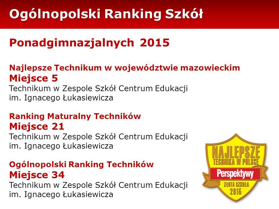 Ogólnopolski Ranking Szkół Ponadgimnazjalnych 2015 Najlepsze Technikum w województwie mazowieckim Miejsce 5 Technikum w Zespole Szkół Centrum Edukacji