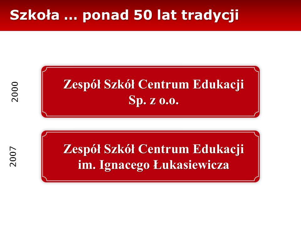 Szkoła … ponad 50 lat tradycji 2007 2000