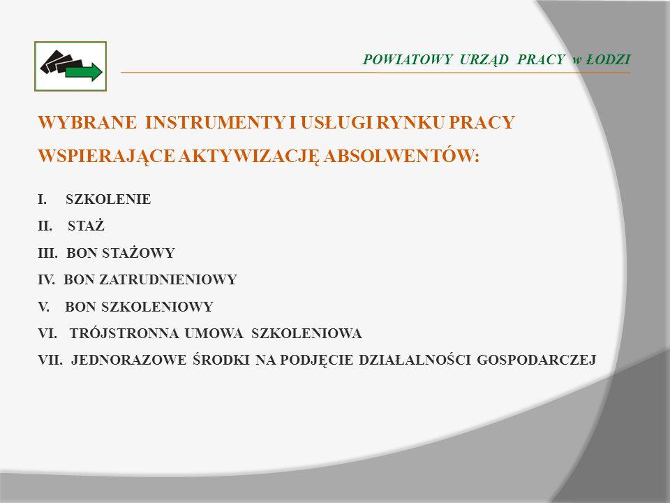 Dziękuję za uwagę Powiatowy Urząd Pracy w Łodzi Powiatowy Urząd Pracy w Łodzi ul.