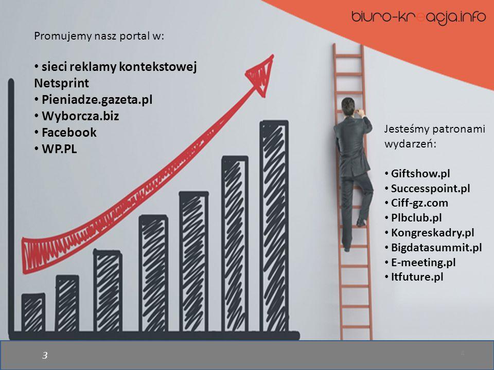 Statystyki miesięczne: 4 200 użytkowników* 70 000 odsłon* 543 fanów na FB *dane Google Analytics z marca 2015 3 4 Promujemy nasz portal w: sieci reklamy kontekstowej Netsprint Pieniadze.gazeta.pl Wyborcza.biz Facebook WP.PL Jesteśmy patronami wydarzeń: Giftshow.pl Successpoint.pl Ciff-gz.com Plbclub.pl Kongreskadry.pl Bigdatasummit.pl E-meeting.pl Itfuture.pl
