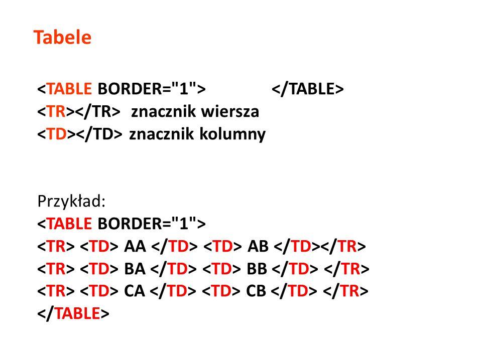 znacznik wiersza znacznik kolumny Przykład: AA AB BA BB CA CB Tabele