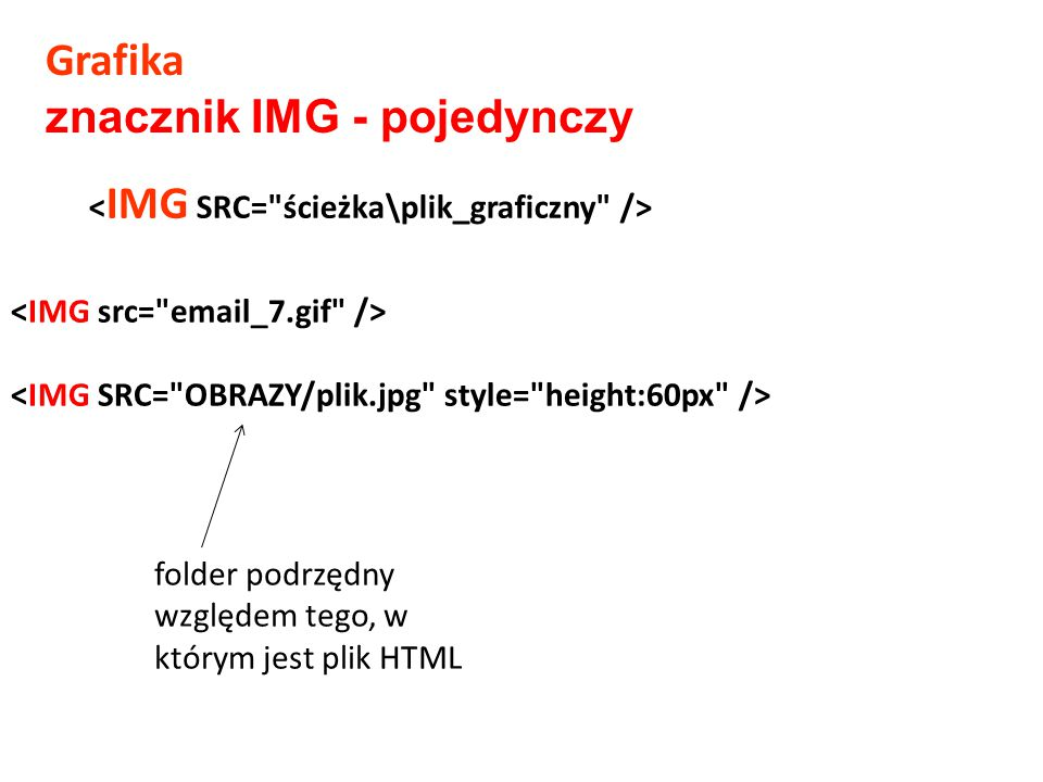 Grafika znacznik IMG - pojedynczy folder podrzędny względem tego, w którym jest plik HTML