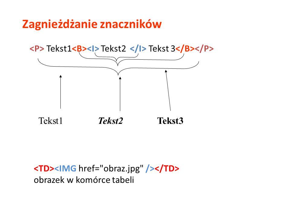 Zagnieżdżanie znaczników Tekst1 Tekst2 Tekst 3 Tekst1Tekst2Tekst3 obrazek w komórce tabeli