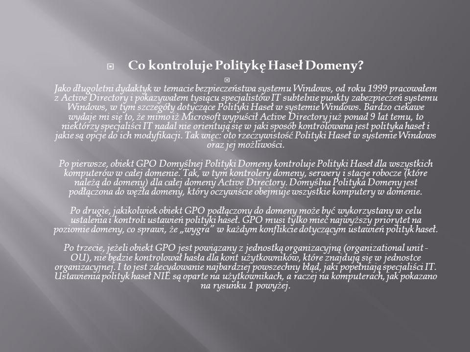 CCo kontroluje Politykę Haseł Domeny.