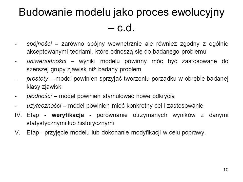 10 Budowanie modelu jako proces ewolucyjny – c.d. -spójności – zarówno spójny wewnętrznie ale również zgodny z ogólnie akceptowanymi teoriami, które o