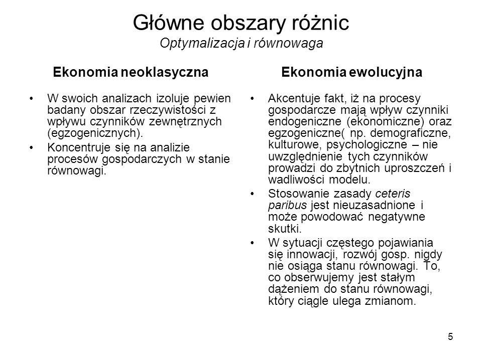 5 Główne obszary różnic Optymalizacja i równowaga Ekonomia neoklasyczna W swoich analizach izoluje pewien badany obszar rzeczywistości z wpływu czynni