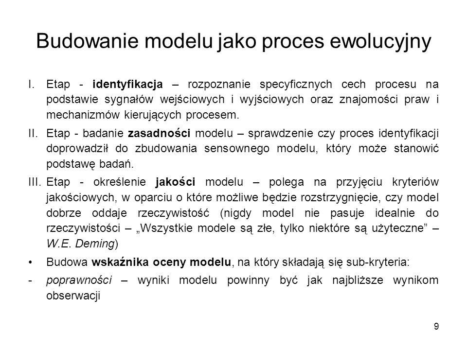 9 Budowanie modelu jako proces ewolucyjny I.Etap - identyfikacja – rozpoznanie specyficznych cech procesu na podstawie sygnałów wejściowych i wyjściow
