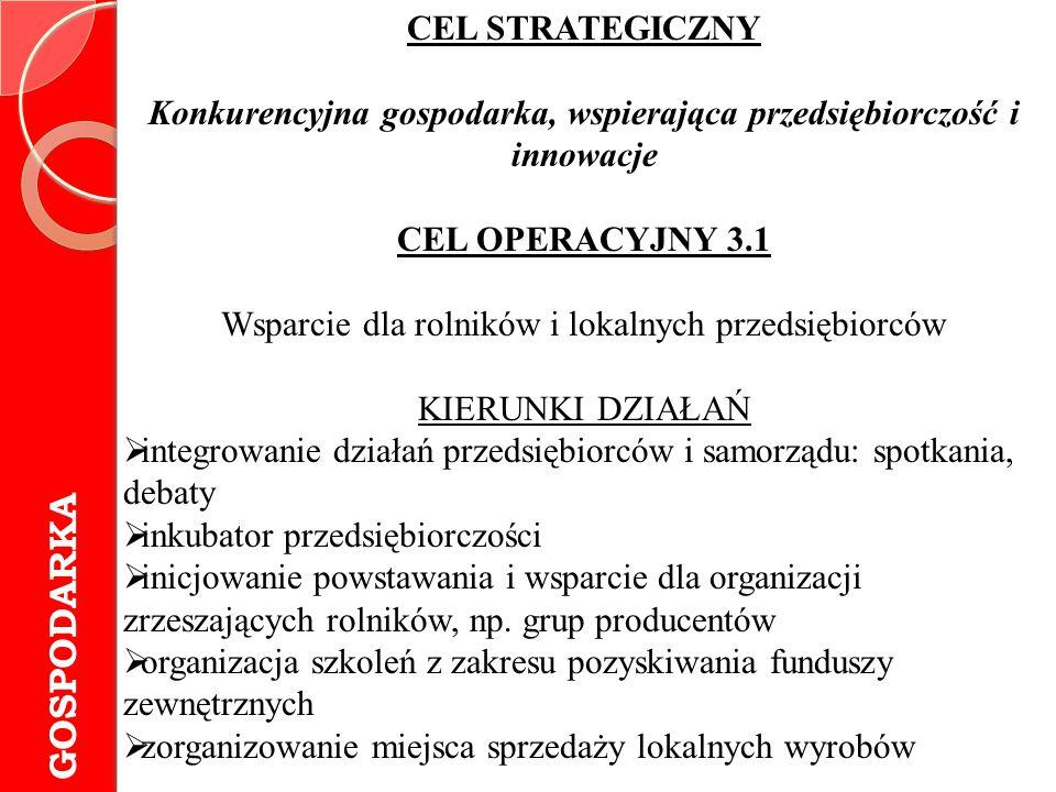 GOSPODARKA CEL STRATEGICZNY Konkurencyjna gospodarka, wspierająca przedsiębiorczość i innowacje CEL OPERACYJNY 3.1 Wsparcie dla rolników i lokalnych p