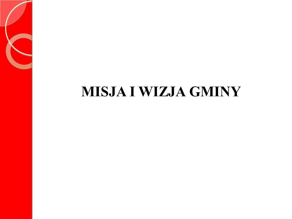 MISJA I WIZJA GMINY