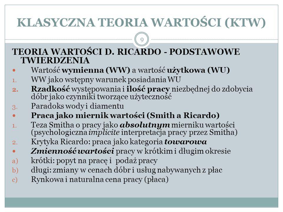 KLASYCZNA TEORIA WARTOŚCI (KTW) TEORIA WARTOŚCI D.