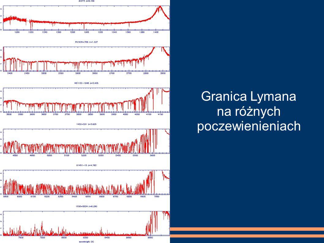 Granica Lymana na różnych poczewienieniach