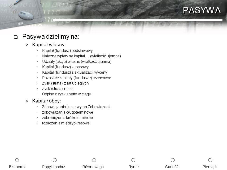 EkonomiaPopyt i podażRównowagaRynekWartośćPieniądz PASYWA  Pasywa dzielimy na:  Kapitał własny: Kapitał (fundusz) podstawowy Należne wpłaty na kapit