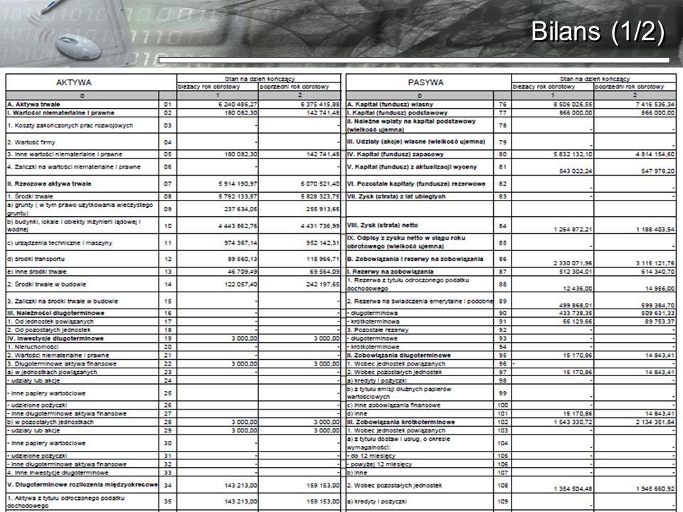 EkonomiaPopyt i podażRównowagaRynekWartośćPieniądz Bilans (1/2)