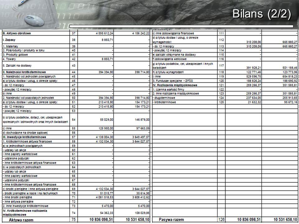 EkonomiaPopyt i podażRównowagaRynekWartośćPieniądz Bilans (2/2)