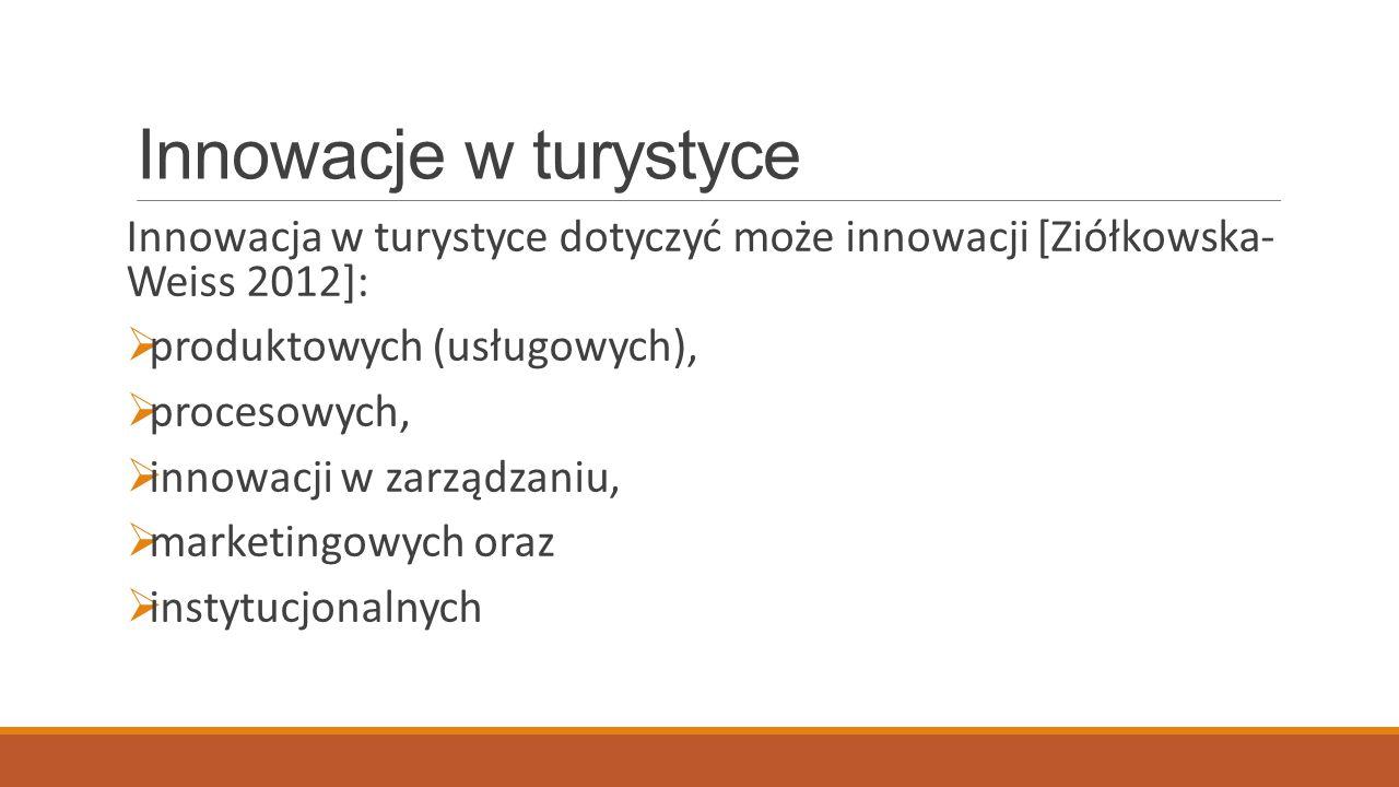 Innowacje w turystyce Innowacja w turystyce dotyczyć może innowacji [Ziółkowska- Weiss 2012]:  produktowych (usługowych),  procesowych,  innowacji