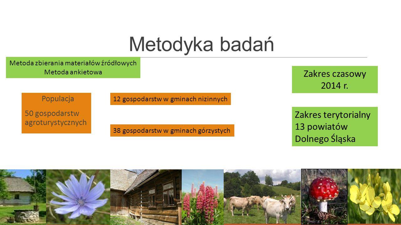 Metodyka badań Populacja 50 gospodarstw agroturystycznych 12 gospodarstw w gminach nizinnych 38 gospodarstw w gminach górzystych Metoda zbierania mate