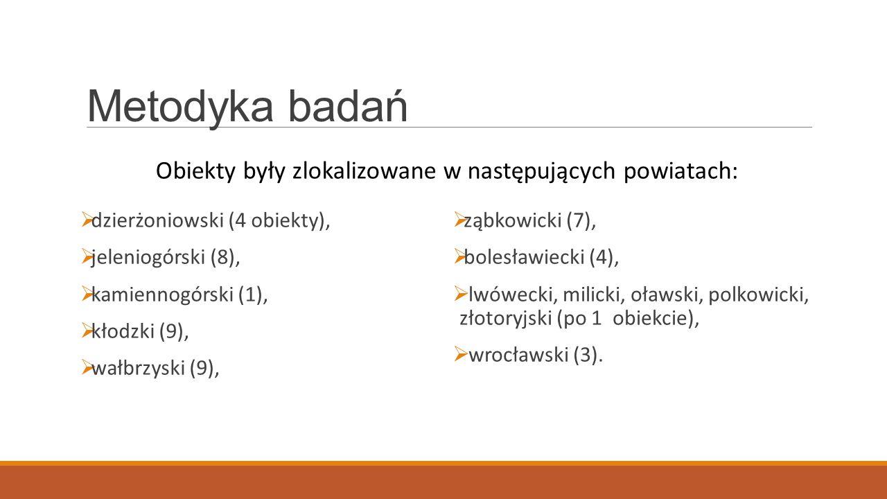 Metodyka badań  dzierżoniowski (4 obiekty),  jeleniogórski (8),  kamiennogórski (1),  kłodzki (9),  wałbrzyski (9),  ząbkowicki (7),  bolesławi