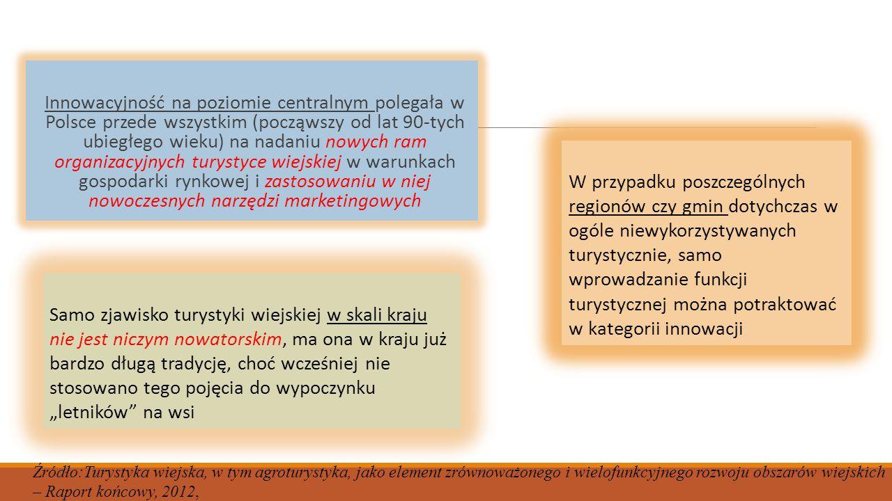Innowacyjność na poziomie centralnym polegała w Polsce przede wszystkim (począwszy od lat 90-tych ubiegłego wieku) na nadaniu nowych ram organizacyjny