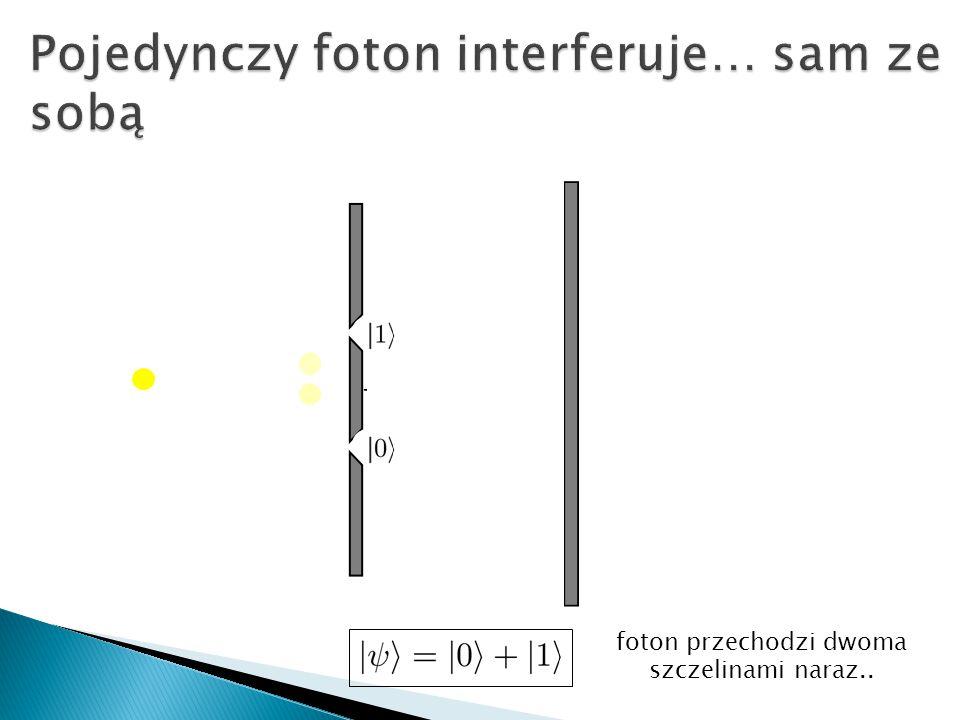 foton przechodzi dwoma szczelinami naraz..