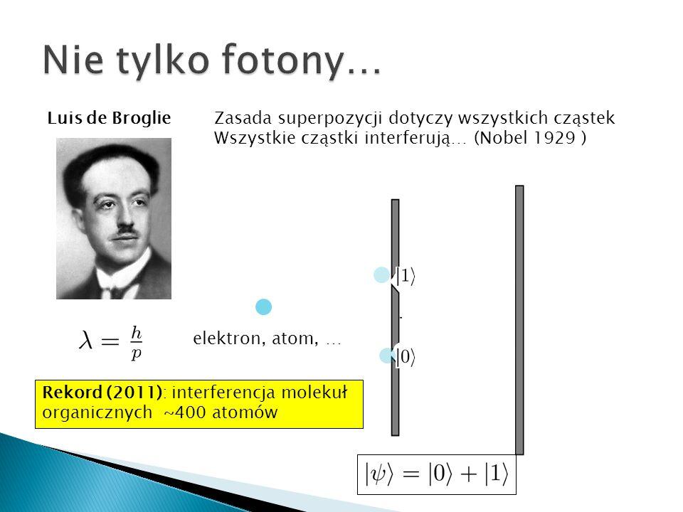 elektron, atom, … Luis de BroglieZasada superpozycji dotyczy wszystkich cząstek Wszystkie cząstki interferują… (Nobel 1929 ) Rekord (2011): interferen