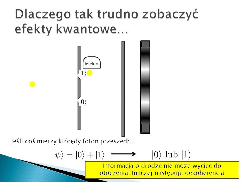 detektor Jeśli coś mierzy którędy foton przeszedł… Informacja o drodze nie może wyciec do otoczenia! Inaczej następuje dekoherencja
