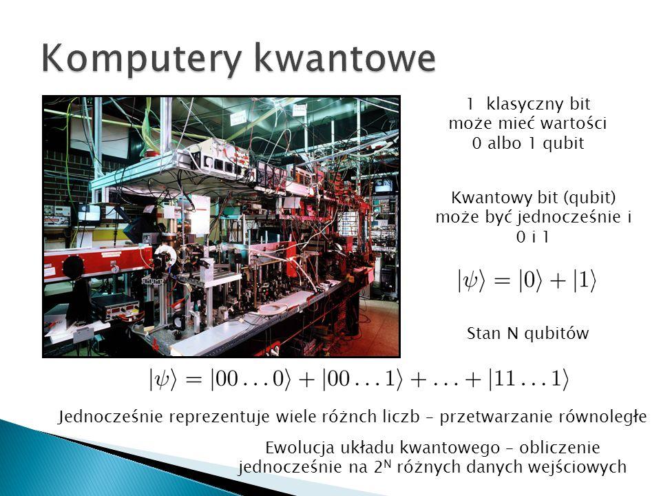Kwantowy bit (qubit) może być jednocześnie i 0 i 1 Stan N qubitów Jednocześnie reprezentuje wiele różnch liczb – przetwarzanie równoległe 1 klasyczny