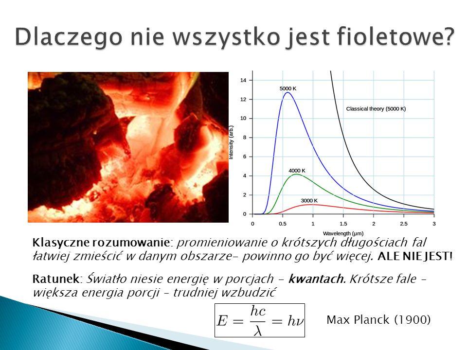 Klasyczne rozumowanie: promieniowanie o krótszych długościach fal łatwiej zmieścić w danym obszarze- powinno go być więcej. ALE NIE JEST! Ratunek: Świ