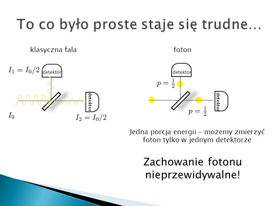foton detektor Jedna porcja energii – możemy zmierzyć foton tylko w jednym detektorze detektor klasyczna fala Zachowanie fotonu nieprzewidywalne!