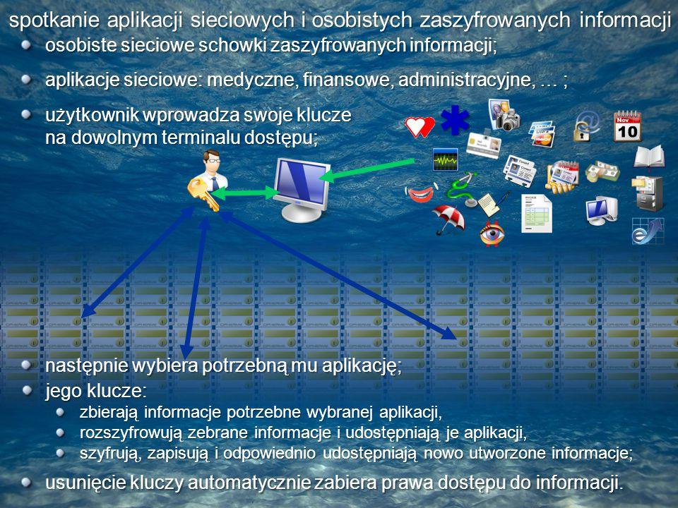 spotkanie aplikacji sieciowych i osobistych zaszyfrowanych informacji aplikacje sieciowe: medyczne, finansowe, administracyjne, … ; użytkownik wprowadza swoje klucze na dowolnym terminalu dostępu; następnie wybiera potrzebną mu aplikację; jego klucze: zbierają informacje potrzebne wybranej aplikacji, rozszyfrowują zebrane informacje i udostępniają je aplikacji, szyfrują, zapisują i odpowiednio udostępniają nowo utworzone informacje; usunięcie kluczy automatycznie zabiera prawa dostępu do informacji.