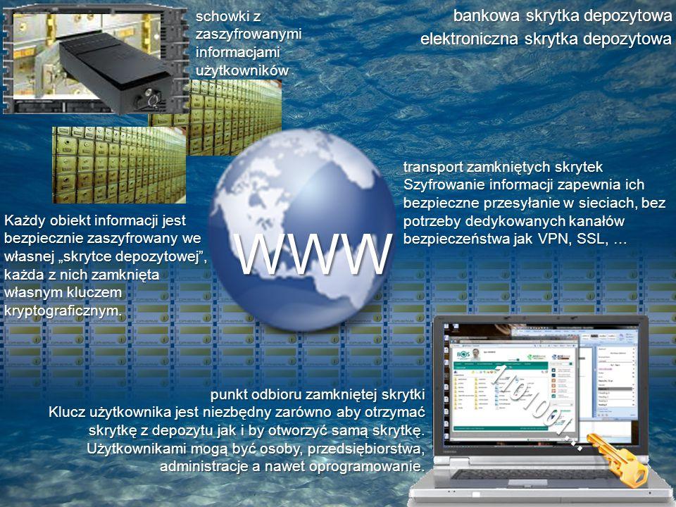 WWW bankowa skrytka depozytowa elektroniczna skrytka depozytowa schowki z zaszyfrowanymi informacjami użytkowników transport zamkniętych skrytek Szyfrowanie informacji zapewnia ich bezpieczne przesyłanie w sieciach, bez potrzeby dedykowanych kanałów bezpieczeństwa jak VPN, SSL, … punkt odbioru zamkniętej skrytki Klucz użytkownika jest niezbędny zarówno aby otrzymać skrytkę z depozytu jak i by otworzyć samą skrytkę.