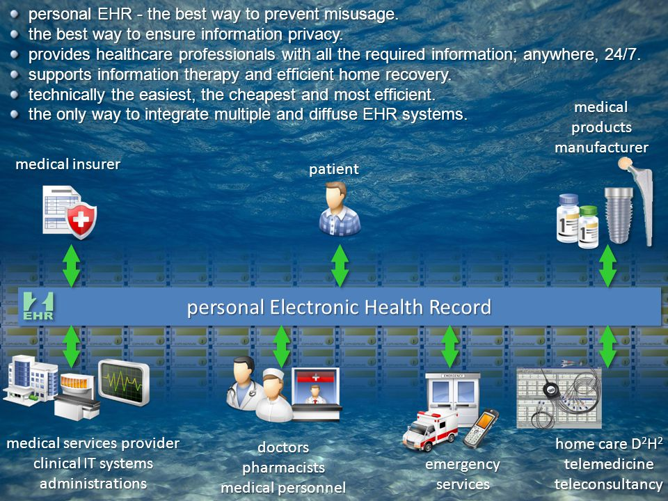 personal EHR - the best way to prevent misusage. the best way to ensure information privacy. provides healthcare professionals with all the required i