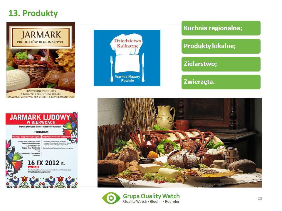 23 13. Produkty Kuchnia regionalna;Produkty lokalne;Zielarstwo;Zwierzęta.