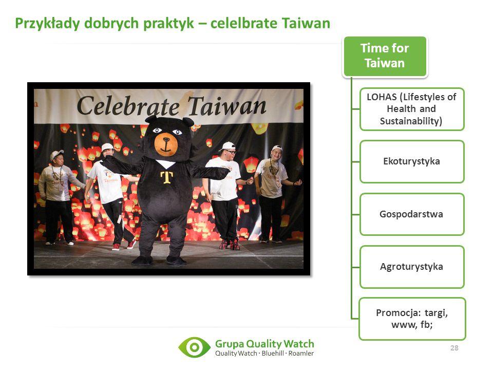 28 Przykłady dobrych praktyk – celelbrate Taiwan Time for Taiwan LOHAS (Lifestyles of Health and Sustainability) EkoturystykaGospodarstwaAgroturystyka