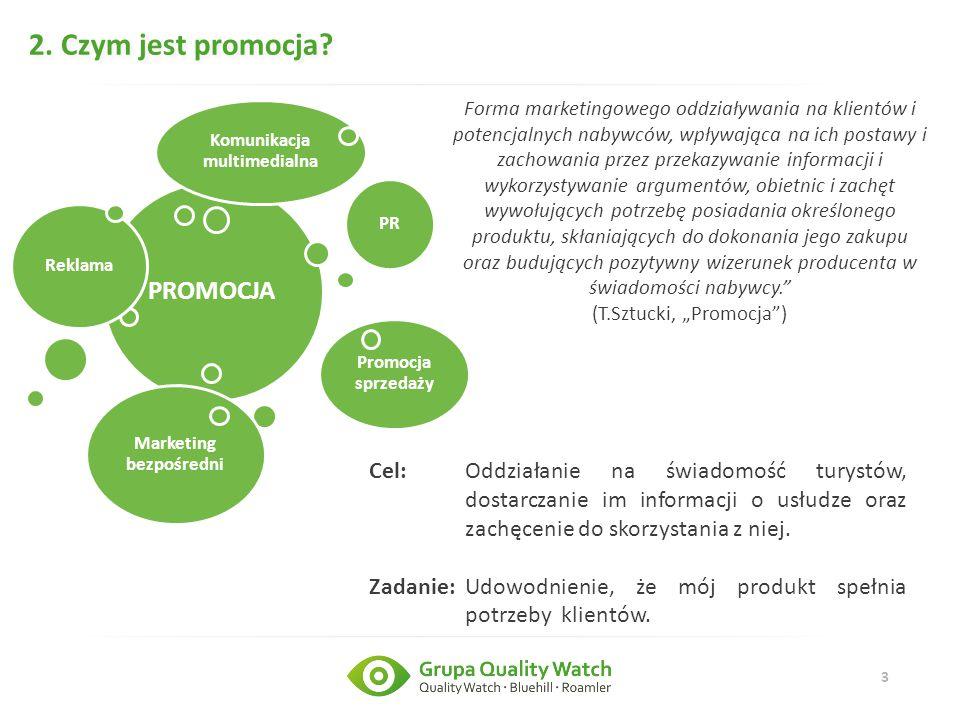 3 2. Czym jest promocja? PROMOCJA Reklama PR Promocja sprzedaży Marketing bezpośredni Komunikacja multimedialna Forma marketingowego oddziaływania na