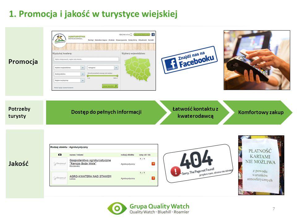 7 1. Promocja i jakość w turystyce wiejskiej Potrzeby turysty Dostęp do pełnych informacji Łatwość kontaktu z kwaterodawcą Komfortowy zakup Promocja J