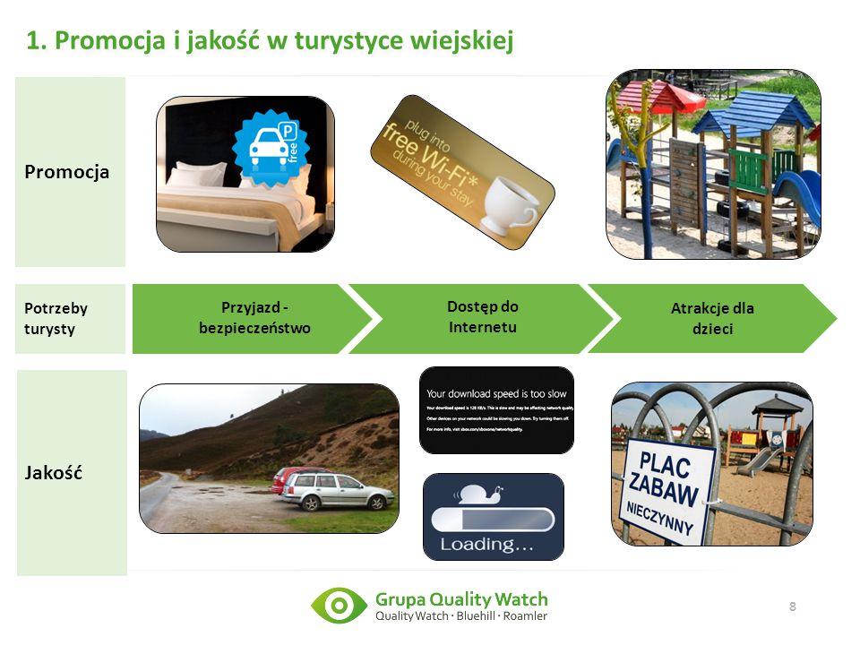 8 1. Promocja i jakość w turystyce wiejskiej Dostęp do Internetu Atrakcje dla dzieci Przyjazd - bezpieczeństwo Potrzeby turysty Promocja Jakość