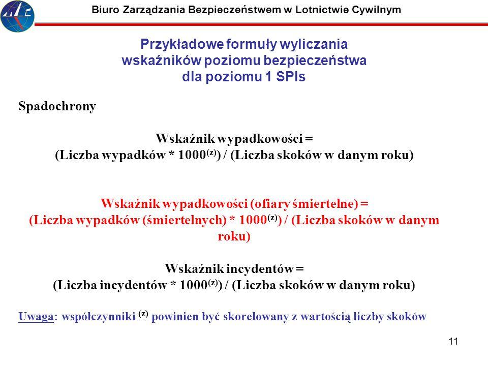 11 Biuro Zarządzania Bezpieczeństwem w Lotnictwie Cywilnym Spadochrony Wskaźnik wypadkowości = (Liczba wypadków * 1000 (z) ) / (Liczba skoków w danym roku) Wskaźnik wypadkowości (ofiary śmiertelne) = (Liczba wypadków (śmiertelnych) * 1000 (z) ) / (Liczba skoków w danym roku) Wskaźnik incydentów = (Liczba incydentów * 1000 (z) ) / (Liczba skoków w danym roku) Uwaga: współczynniki (z) powinien być skorelowany z wartością liczby skoków Przykładowe formuły wyliczania wskaźników poziomu bezpieczeństwa dla poziomu 1 SPIs